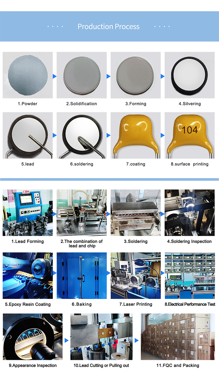 Multi-layer Ceramic Capacitor Production Process 2.jpg